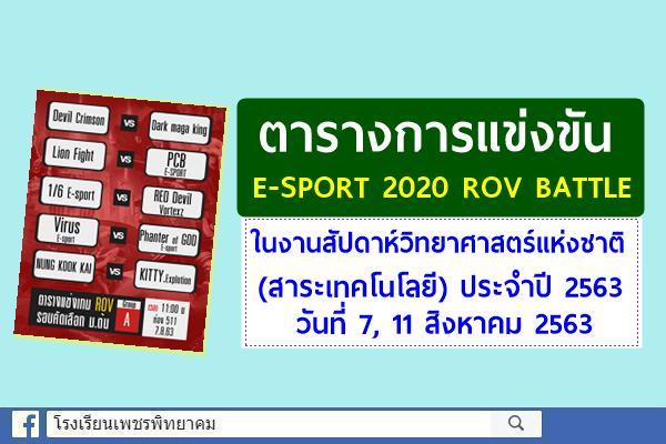 ตารางการแข่งขัน E-SPORT 2020 ROV BATTLE ในงานสัปดาห์วิทยาศาสตร์แห่งชาติ (สาระเทคโนโลยี) ประจำปี 2563