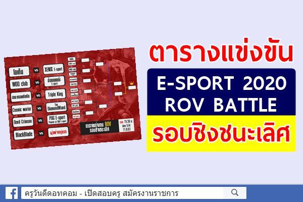 ตารางแข่งขัน E-SPORT 2020 ROV BATTLE รอบชิงชนะเลิศ